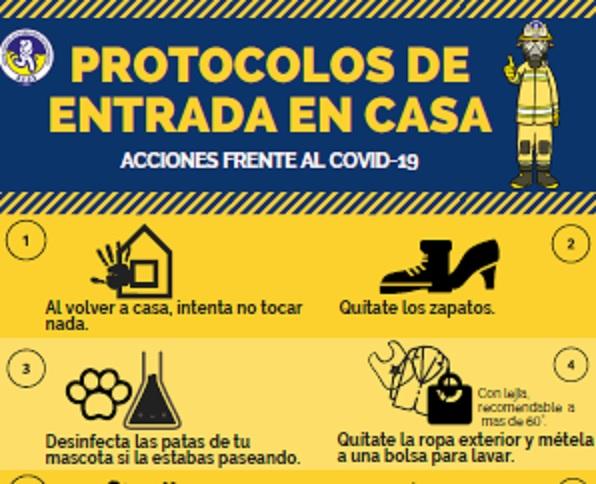 Protocolo de seguridad Coronavirus